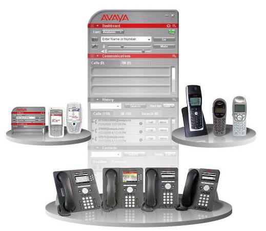 Avaya Call Management System (CMS)
