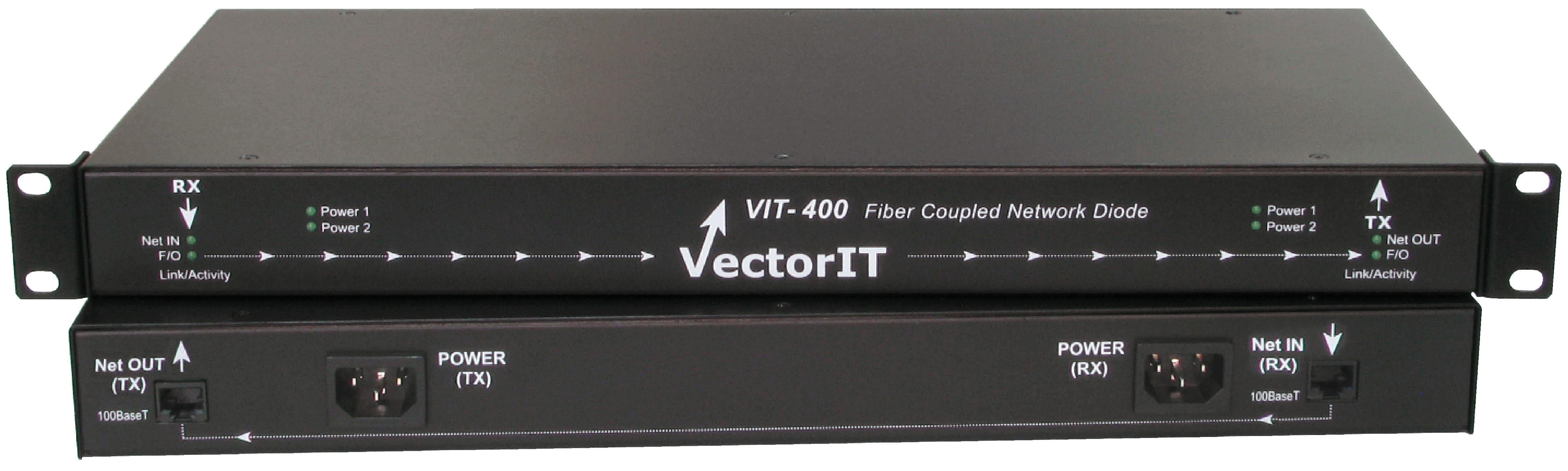 WizLAN VIT-400 Cyber Network Security