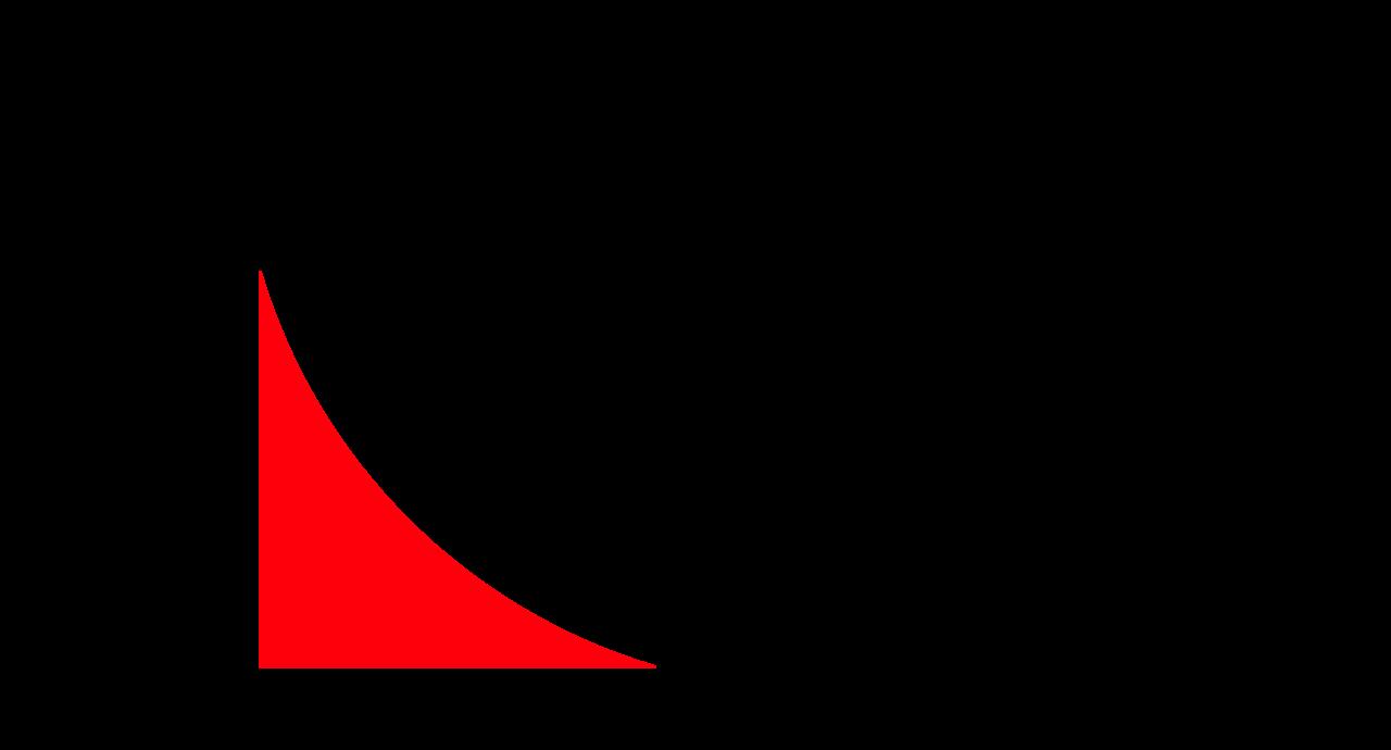 Nikolaevskij glinozemnyj zavod logo
